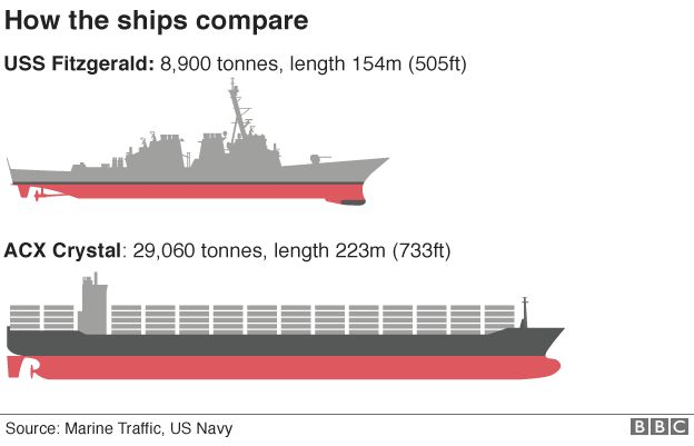 _96529814_uss_fitzgerals_ship_comparison624-2.png.jpg